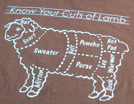 Know Your Cuts of Lamb